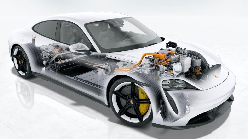Taycan Turbo S, 2020, Porsche AG