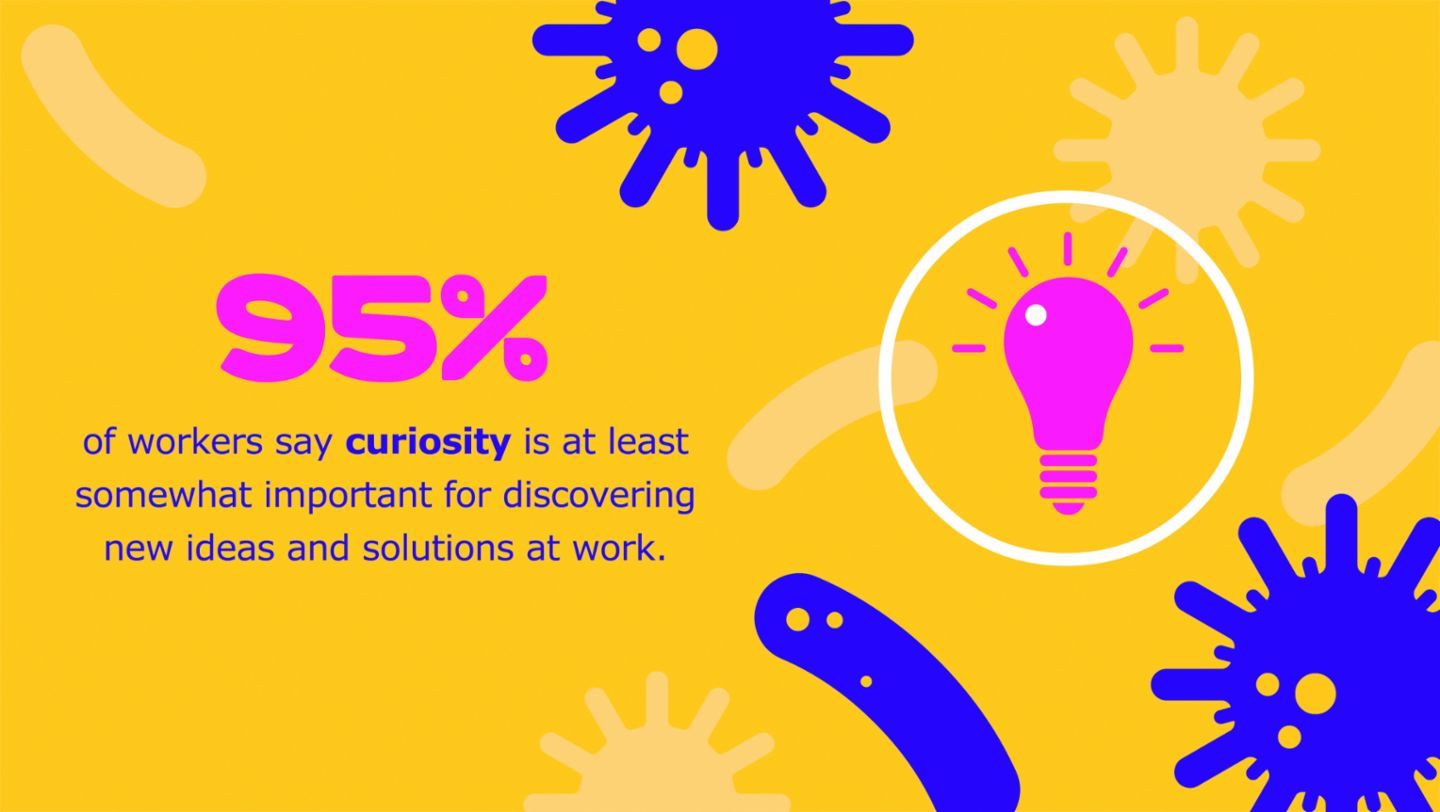Excerpt from Merck's 2016 State of Curiosity Report, Infographic, Porsche Consulting GmbH