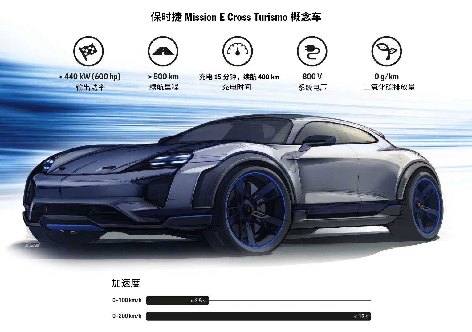 Mission E Cross Turismo概念车即将量产