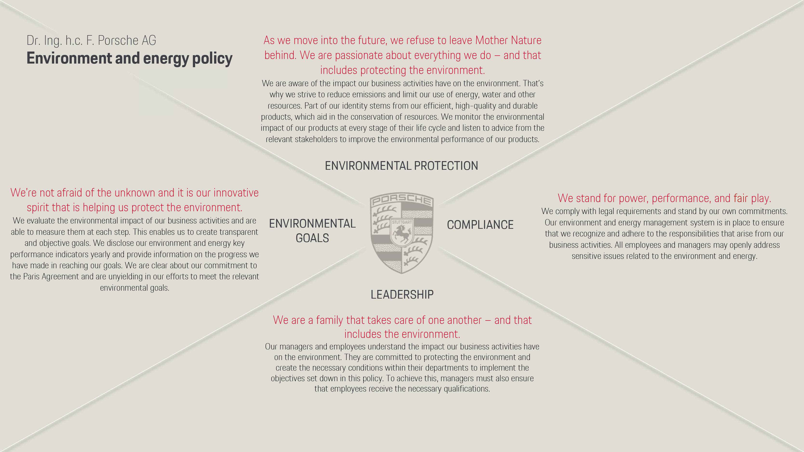 Environment and energy policy, 2020, Porsche AG