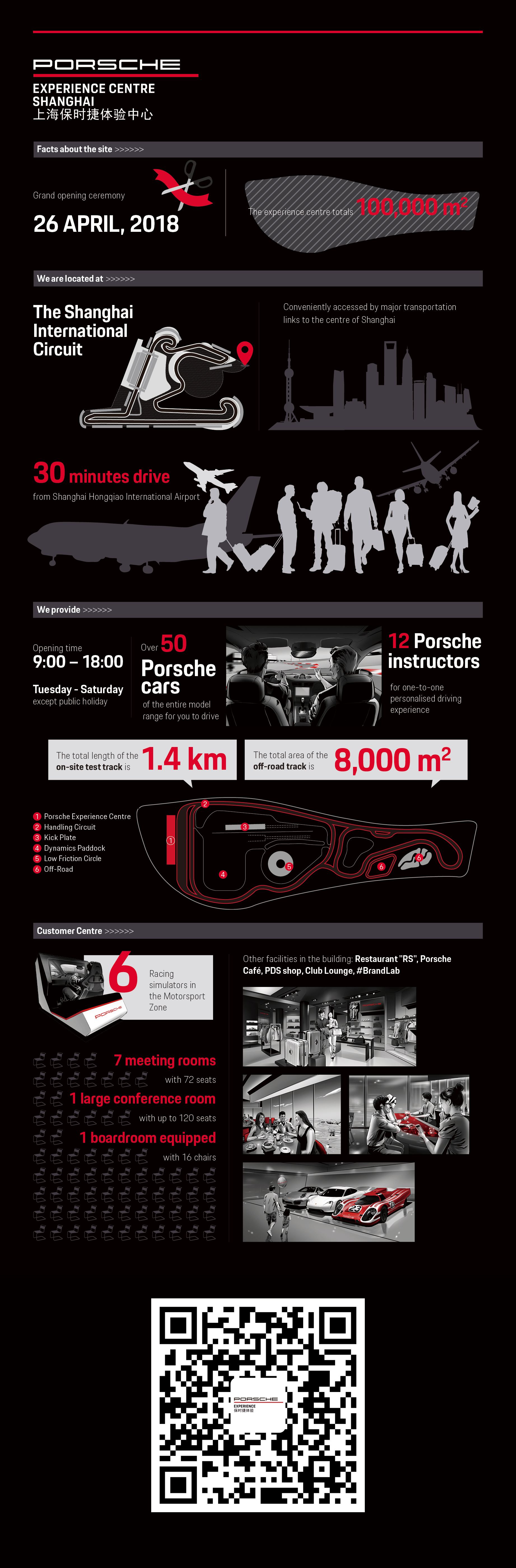 Key Facts and Figures of Porsche Experience Center Shanghai, 2018, Porsche AG