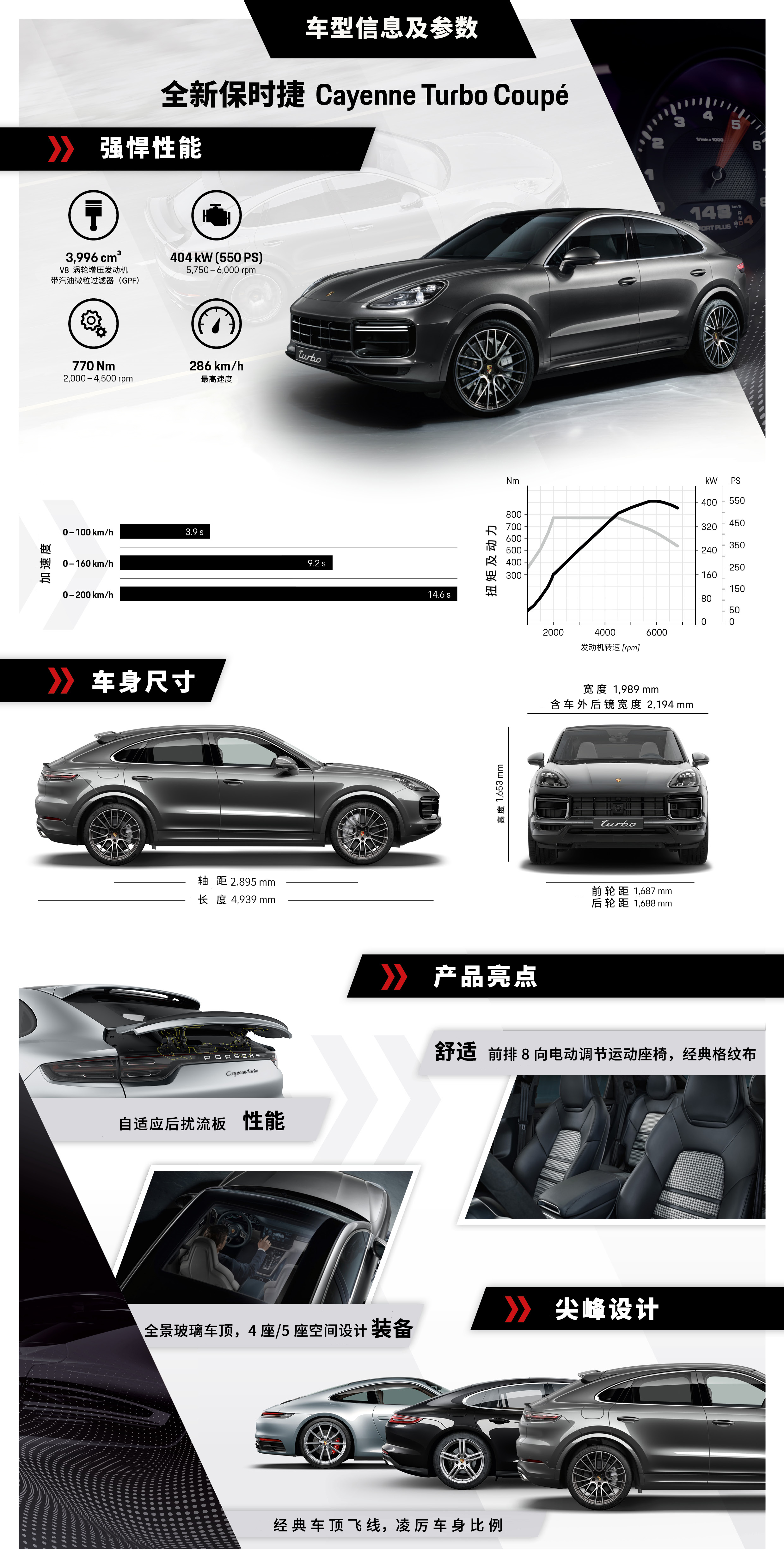 Cayenne Turbo Coupe 产品参数