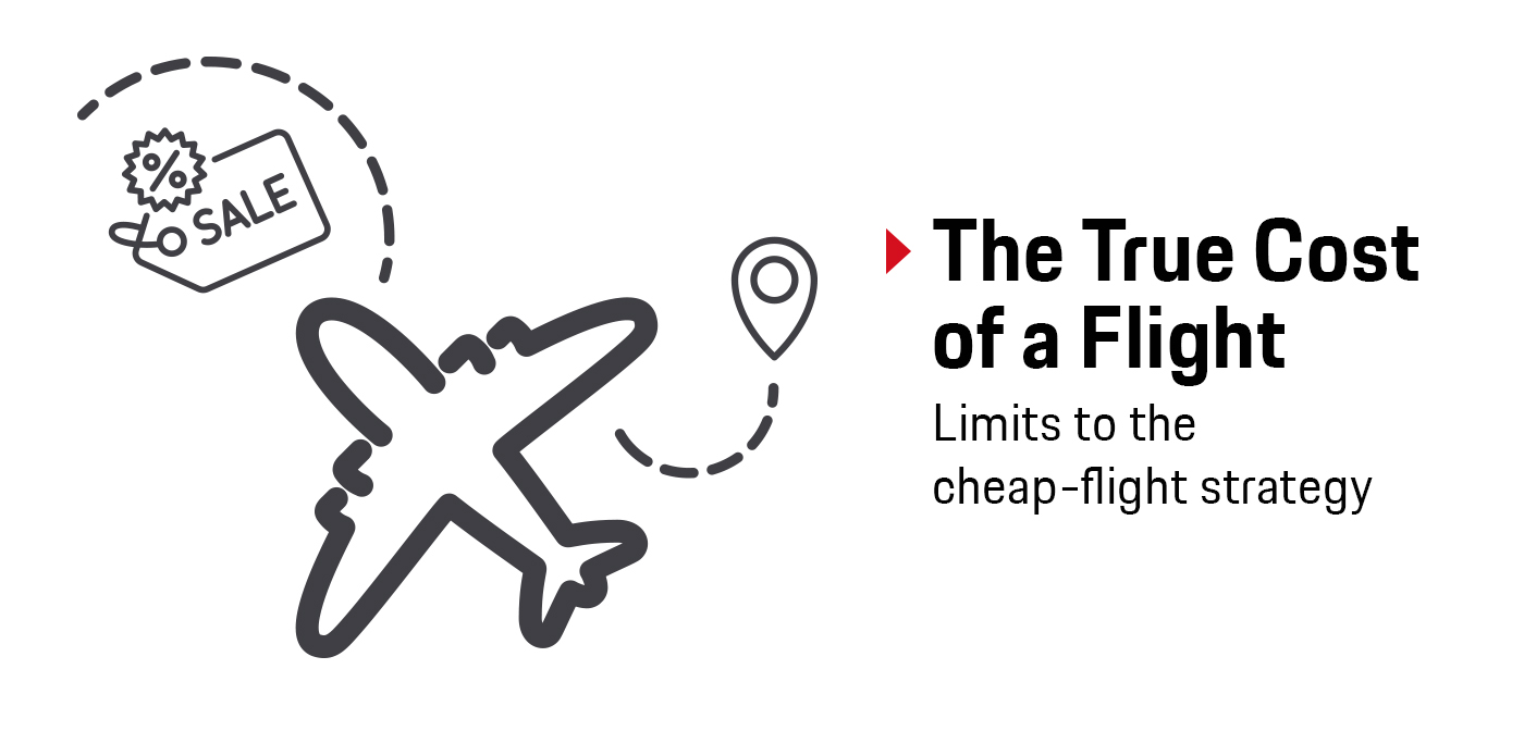 The True Cost of a Flight, 2019, Porsche Consulting
