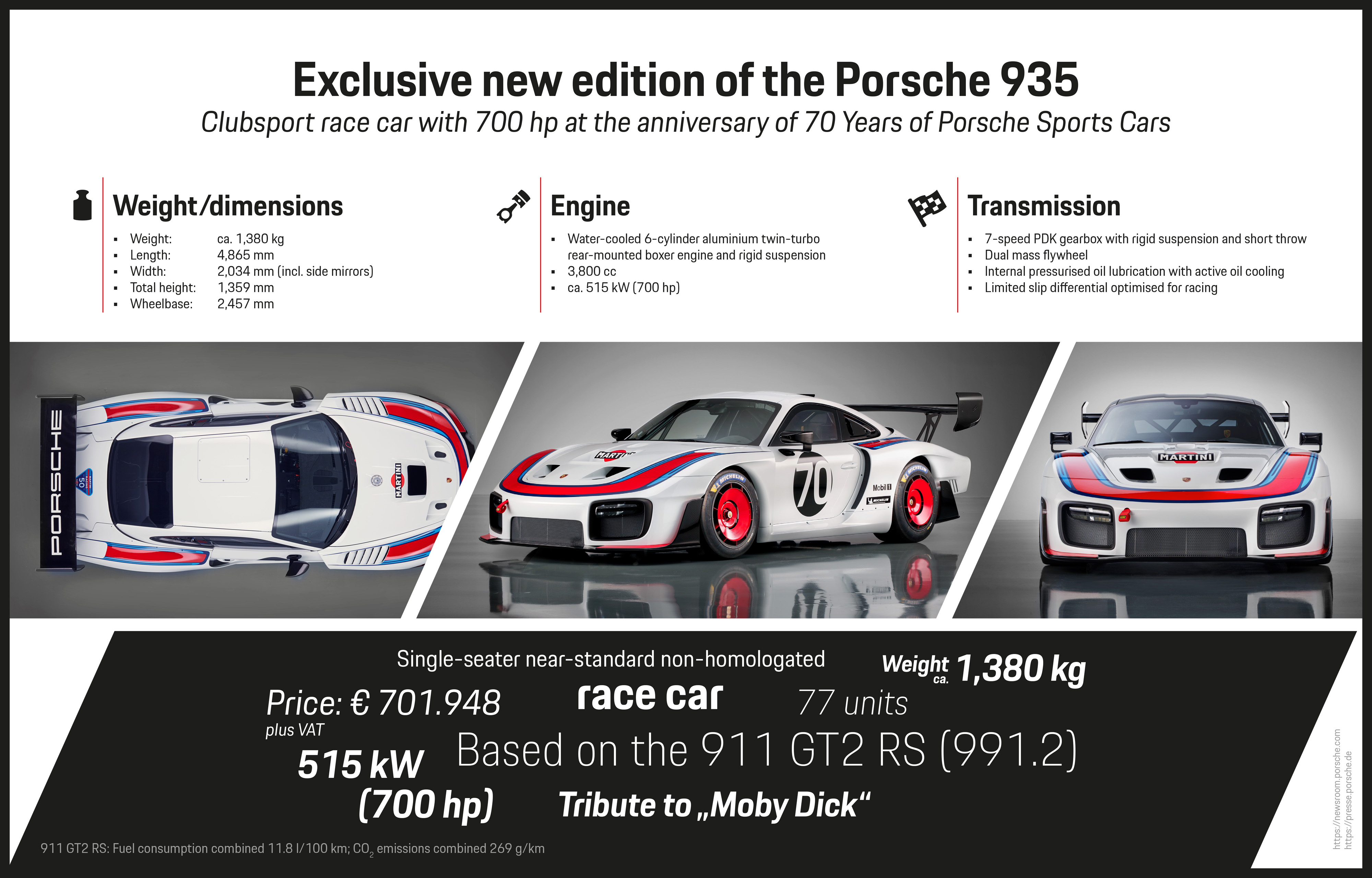 Exclusive new edition of the 935, info graphics, 2018, Porsche AG