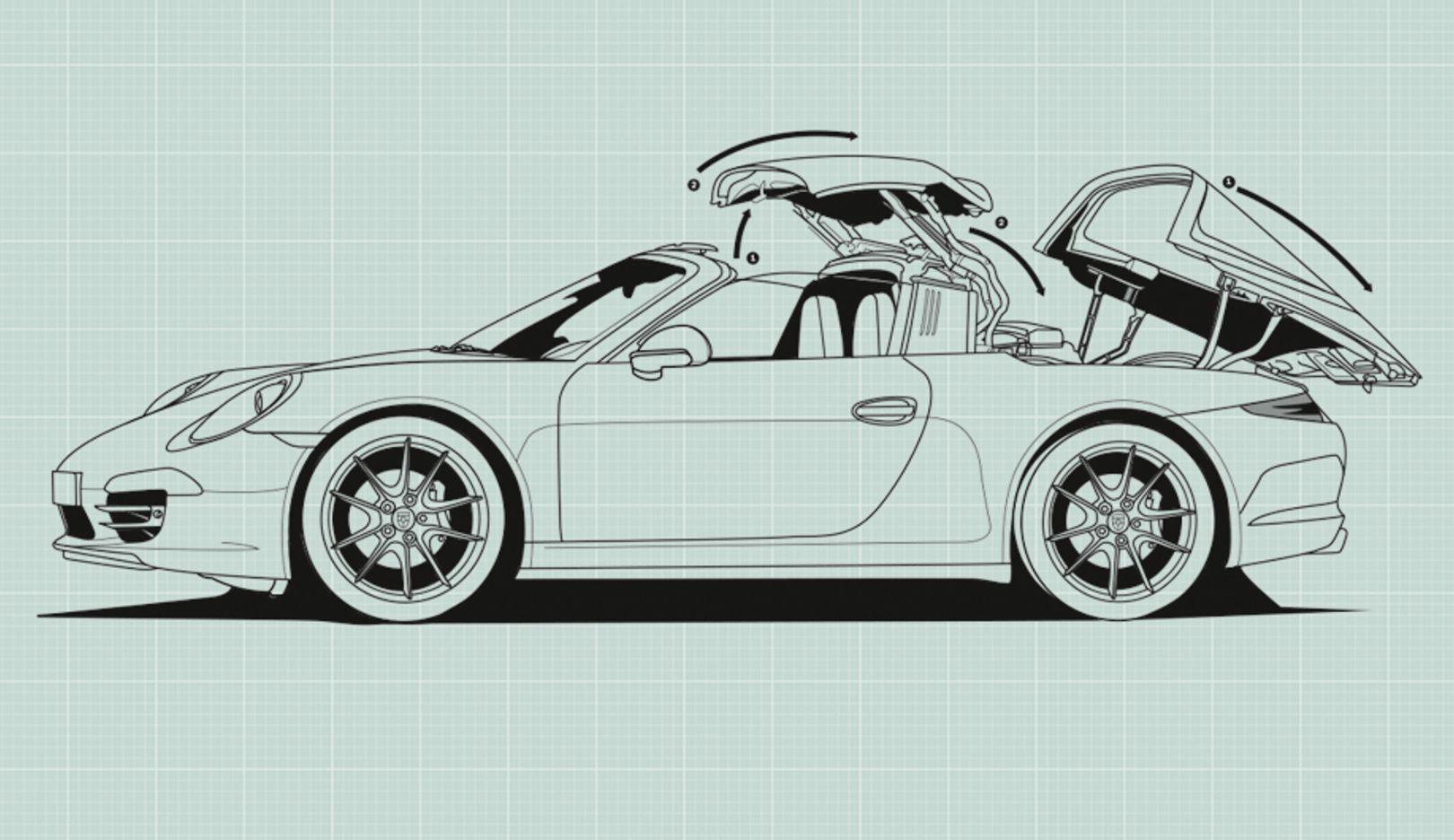 911 Targa (991), 2014, Porsche AG