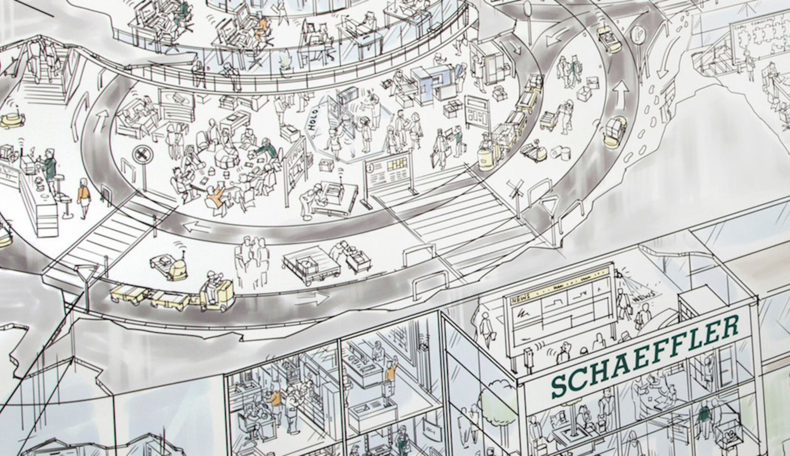 Schaeffler, 2017, Porsche Consulting GmbH
