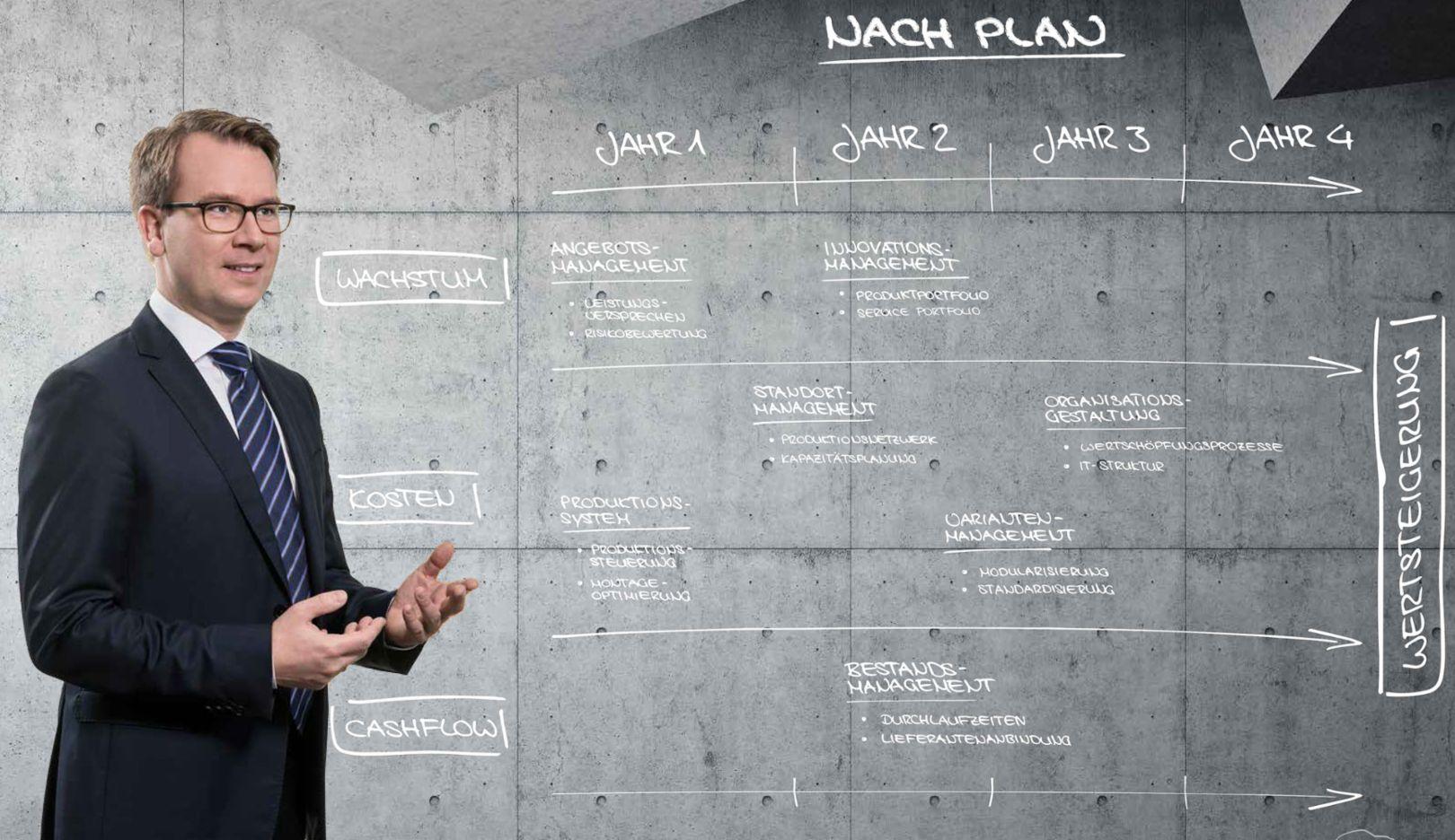 Sebastian Schöning, Chief Executive Officer, Maschinenbauunternehmen Gehring, 2016, Porsche Consulting GmbH