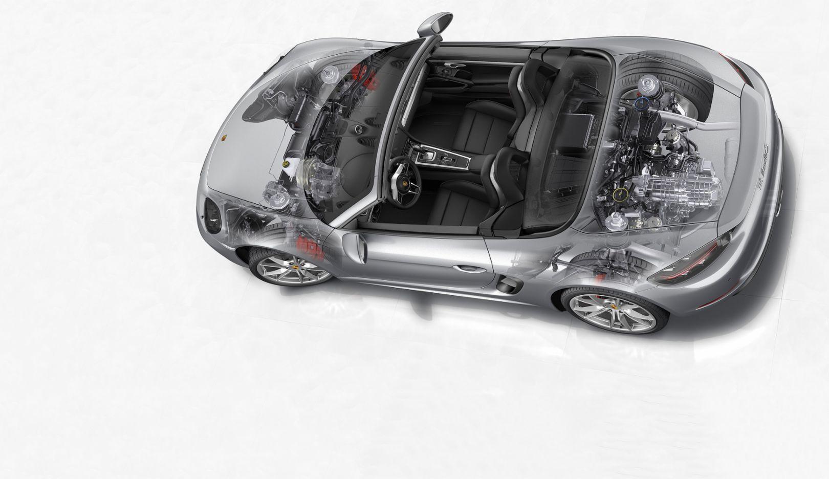 718 Boxster S, 2016, Porsche AG