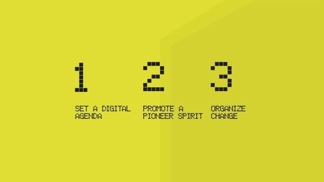 Digital Change, 2016, Porsche Consulting GmbH