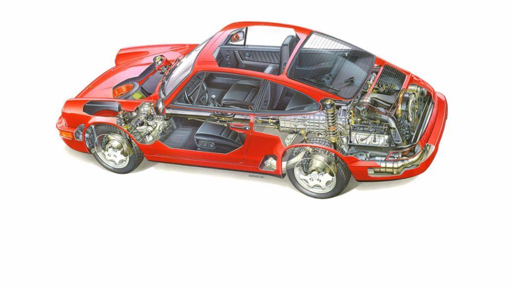 911 Carrera 4 (1988), Allradantrieb, 2018, Porsche AG