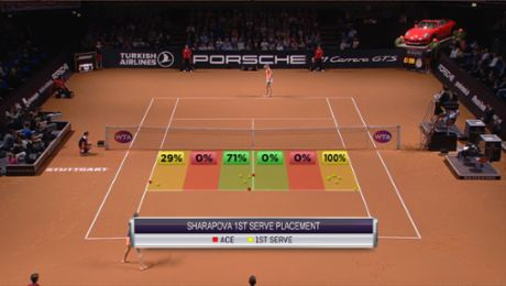 Digitalisierung im Tennis: Unforced Errors