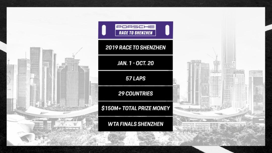 Рейтинг Porsche Race to Shenzhen, 2019, Porsche AG