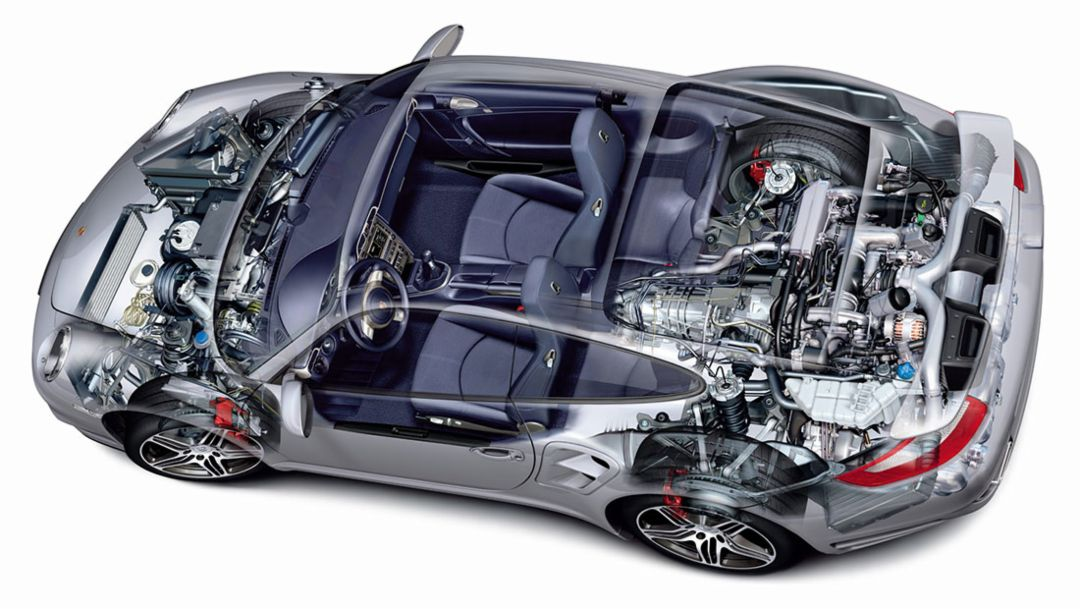 911 Turbo (2006), all-wheel drive, 2018, Porsche AG