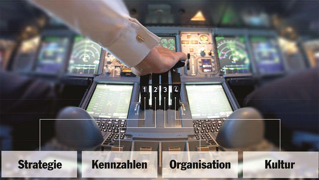 Hebel Steuerungssystem, 2016, Porsche Consulting GmbH