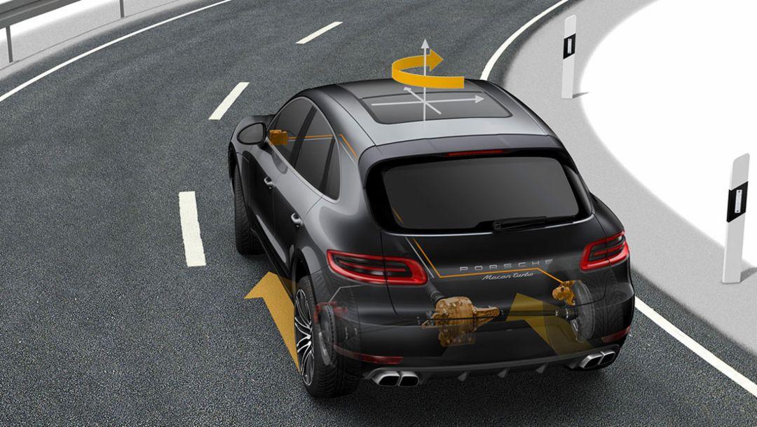 Porsche Macan Turbo (2013), all-wheel drive, 2018, Porsche AG