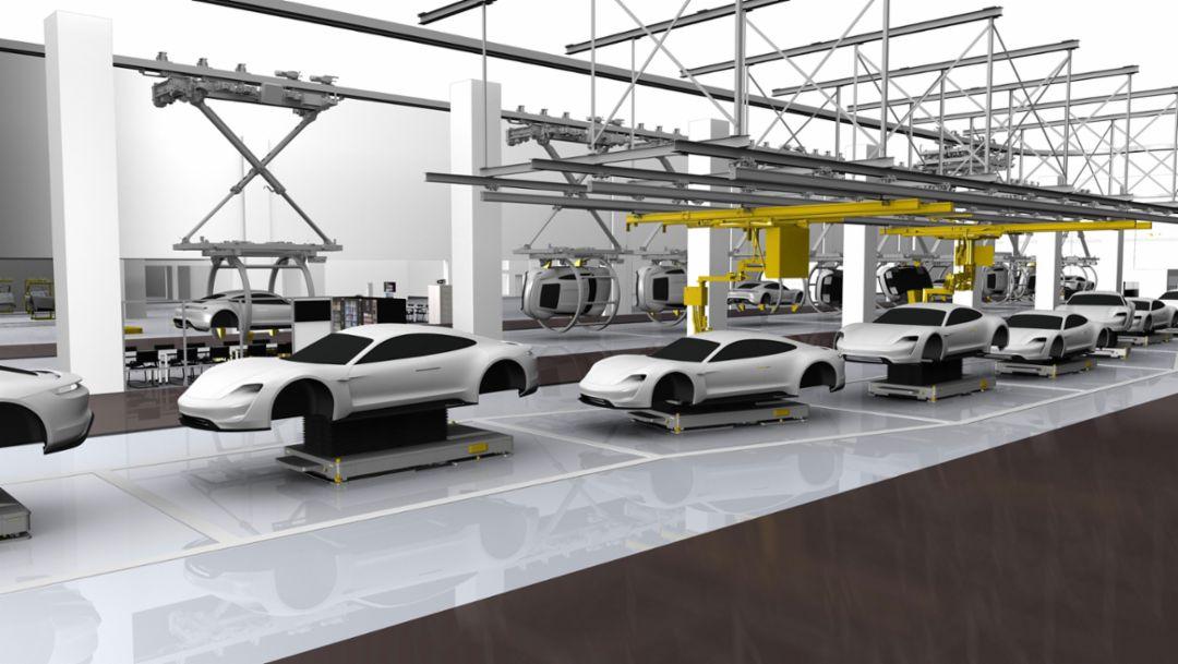 Rendering Production, 2018, Porsche AG