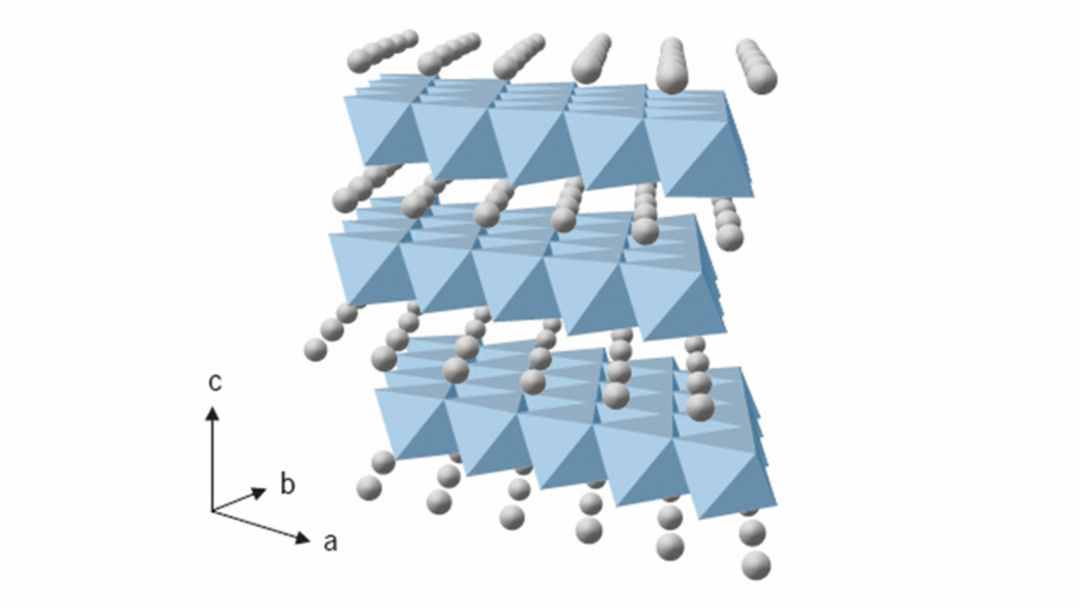 Structure of transition metal oxides (blue: MO6 octahedron; gray spheres: lithium ions), 2017, Porsche AG