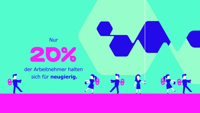 Neugier-Studie 2016 von Merck, Infografik, Porsche Consulting GmbH
