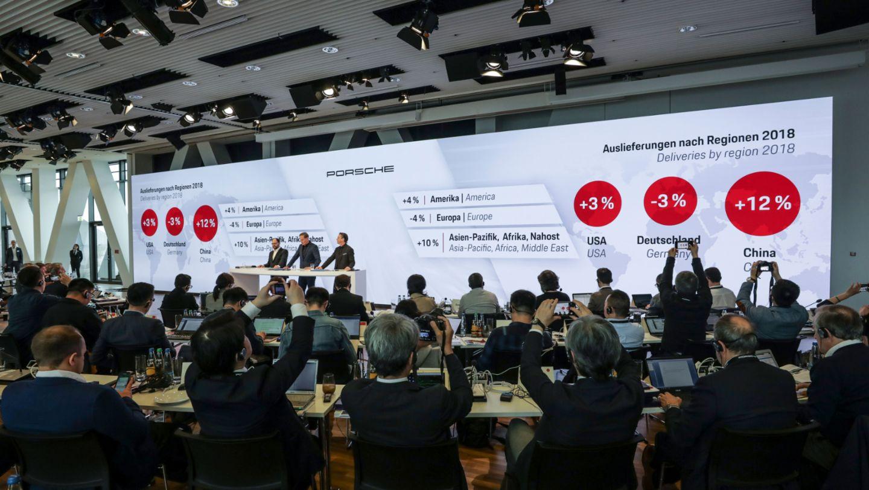 Annual Press Conference, Zuffenhausen, 2019, Porsche AG