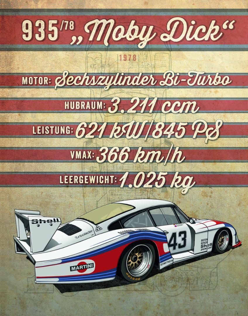 """935 """"Moby Dick"""", 1978, Porsche AG"""