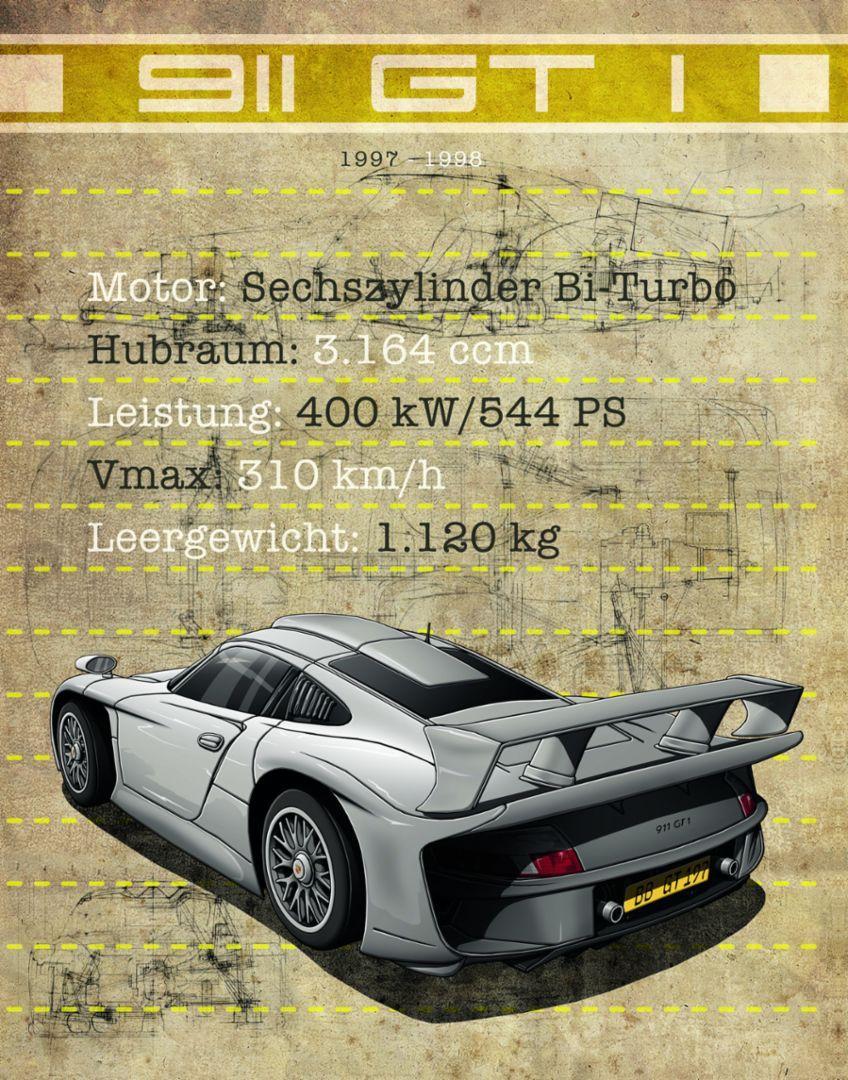 911 GT 1, 1997-98, Porsche AG