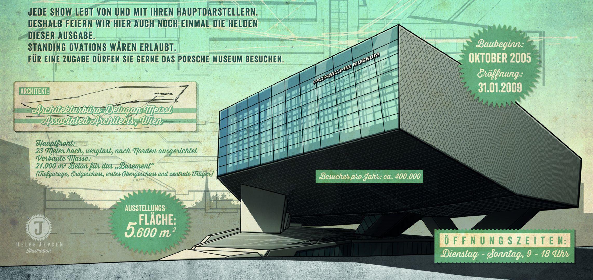 Porsche Museum, 2005-2009, Porsche AG