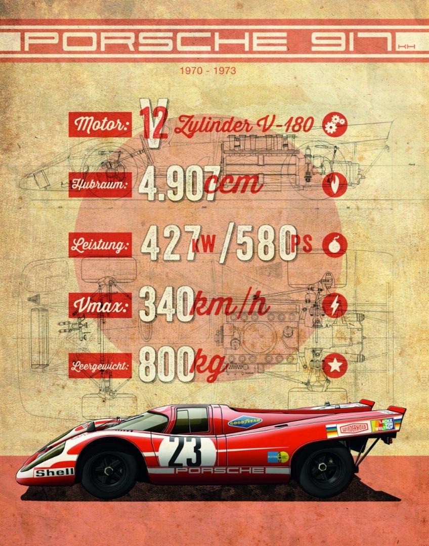917, 1970-73, Porsche AG