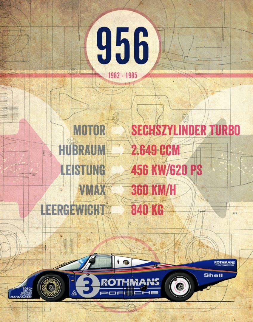 956, 1982-85, Porsche AG