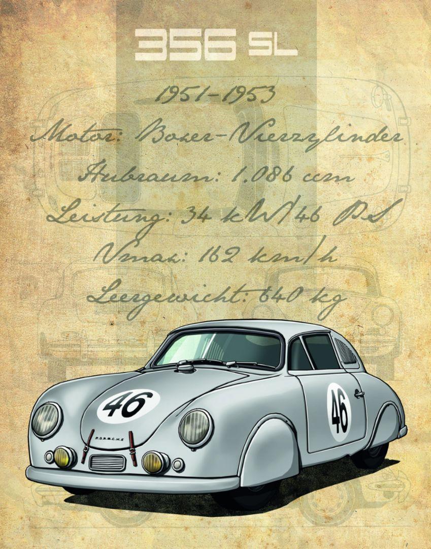 356 SL, 1951-53, Porsche AG