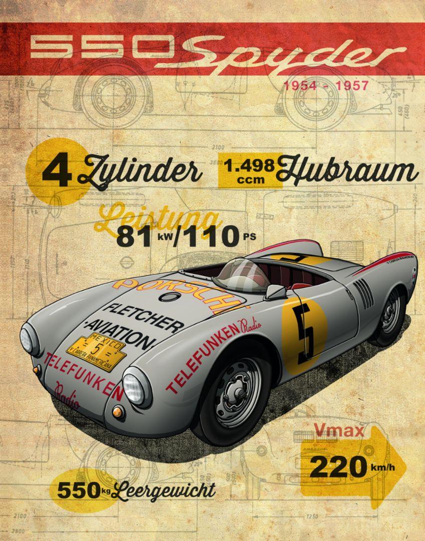 550 Spyder, 1954-57, Porsche AG