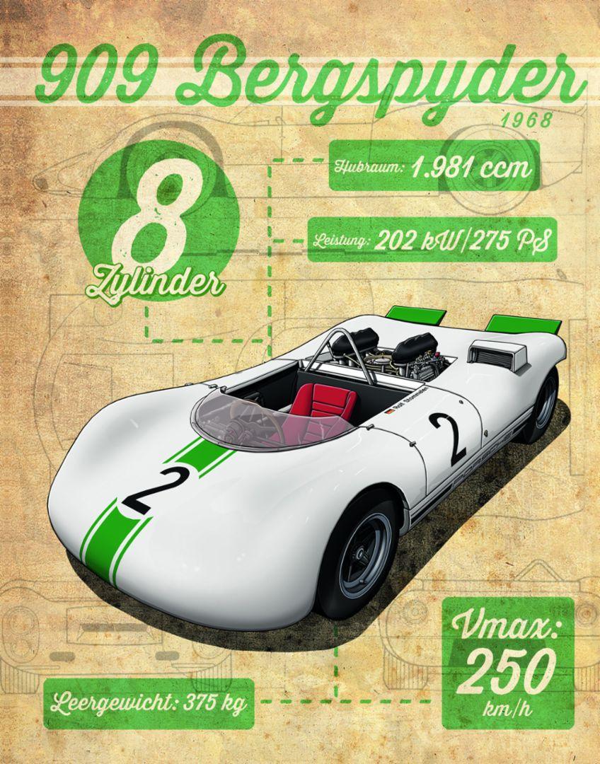 909 Bergspyder, 1968, Porsche AG